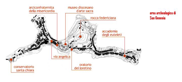 I musei di San Miniato: la città di due imperatori